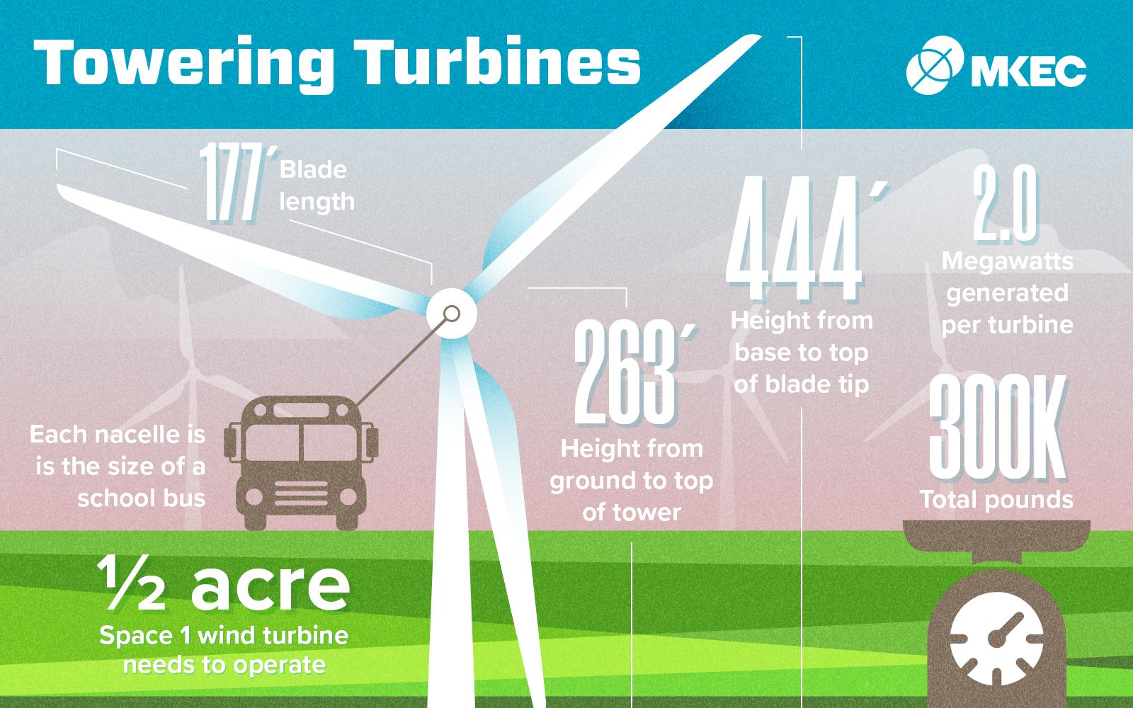 wind-turbine-infographic
